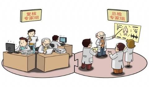 工伤等级鉴定需要在哪个部门认定?工伤等级鉴定需要准备的材料?